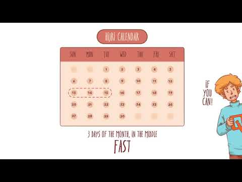 Sunnah Fasting as The Preparation For Ramadan - Mufti Menk | Subtitled