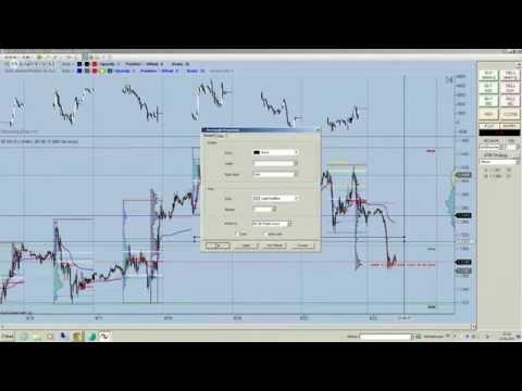 Traders Homework 6e Euro Us Dollar FX FXCM 23.06.2015
