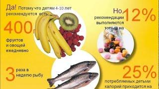 Какие витамины давать детям.Советы сотрудника НИИ питания РАМН
