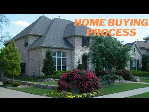 Would you like a hassle free processing to purchasing your own home?
