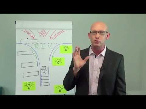10X Your Business with the Real Estate Vortex - Kevin Ward