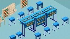 Inside California Education: Per Pupil Spending