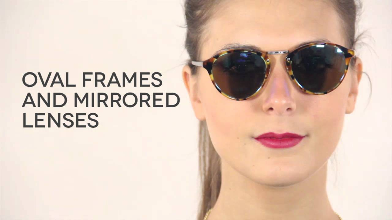 9aaf6a0cc0 Spektre Audacia Havana (Green Mirror) Sunglasses Review ...
