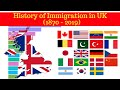 History Of Immigration In UK