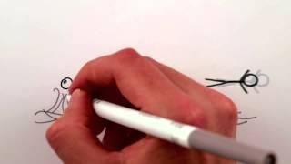MinutePhysics - Бозон Хиггса: Что такое масса? (часть 2)