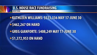 Camping finance fundraising for US House Race