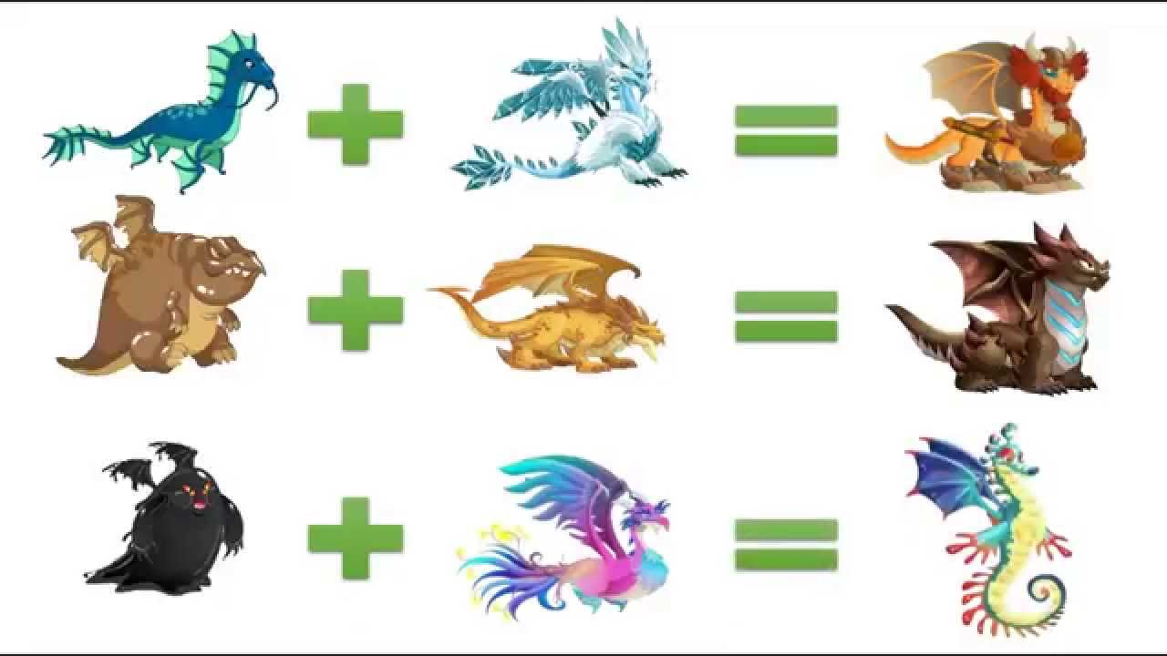 Eventually necessary pokemon mating with dragons