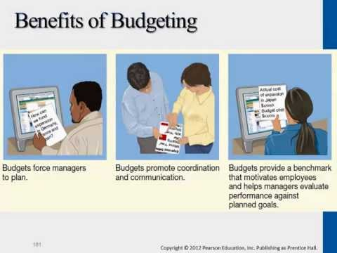 Managerial Accounting: Capital Investment Decisions and the Time Value of Money (Part 2)