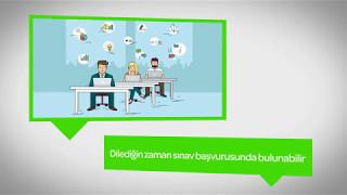 SPL Elektronik Lisanslama Sınavları (e-LS) Tanıtımı