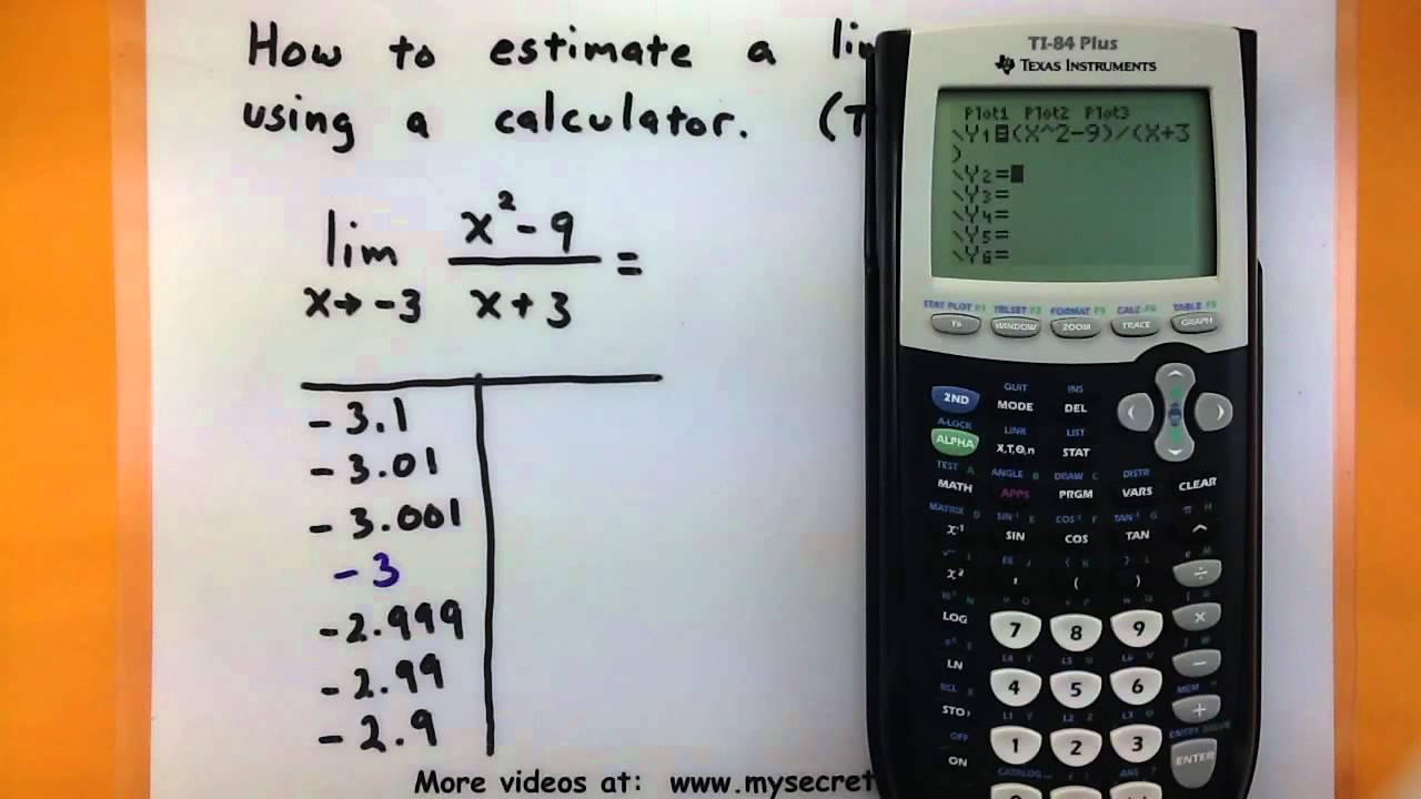 Calculus - Estimate a limit using a TI-83/84 calculator - YouTube