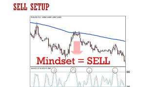 forex scalping 15 minute stochastic ema200
