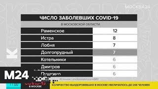 В Подмосковье зафиксировано еще 82 случая заражения коронавирусом - Москва 24