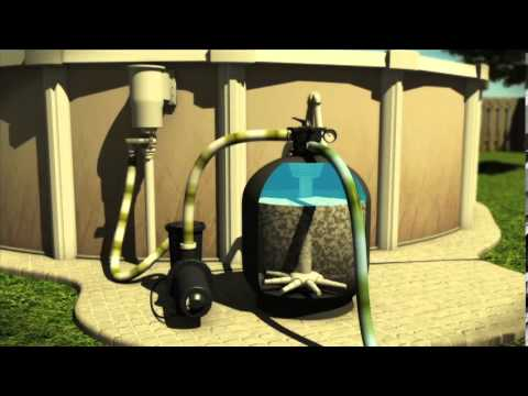 Sand filter doovi for Bestway pool for koi