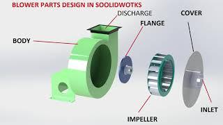 blower design in solidwork