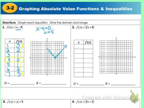 "AccAlg2A Lesson 3-2 ""Absolute Value Graphs"""