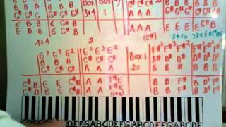 Cry to Me Piano Lesson Solomon Burke