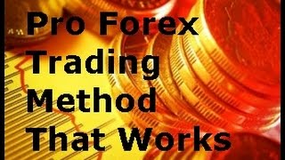 Forex Trend Following Strategy Trading Big Trends for Profit