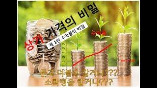 상가가격의 비밀 제1탄 상가 수익률의 비밀