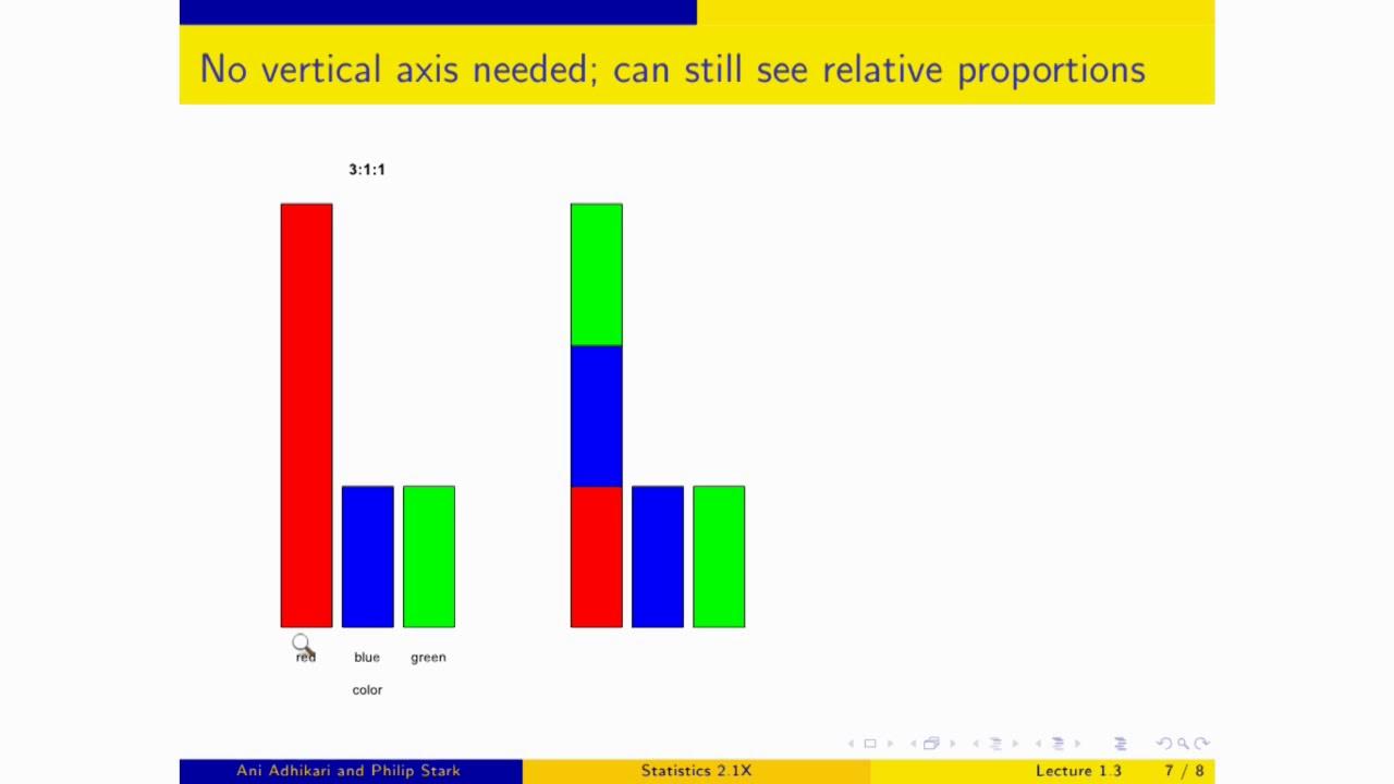 meeting productivity (raci) matrix template unclog toilet plunger, Powerpoint templates