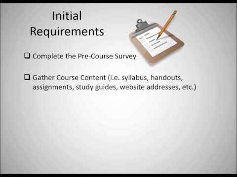 The ABCs of Instructional Design - Course Requirements