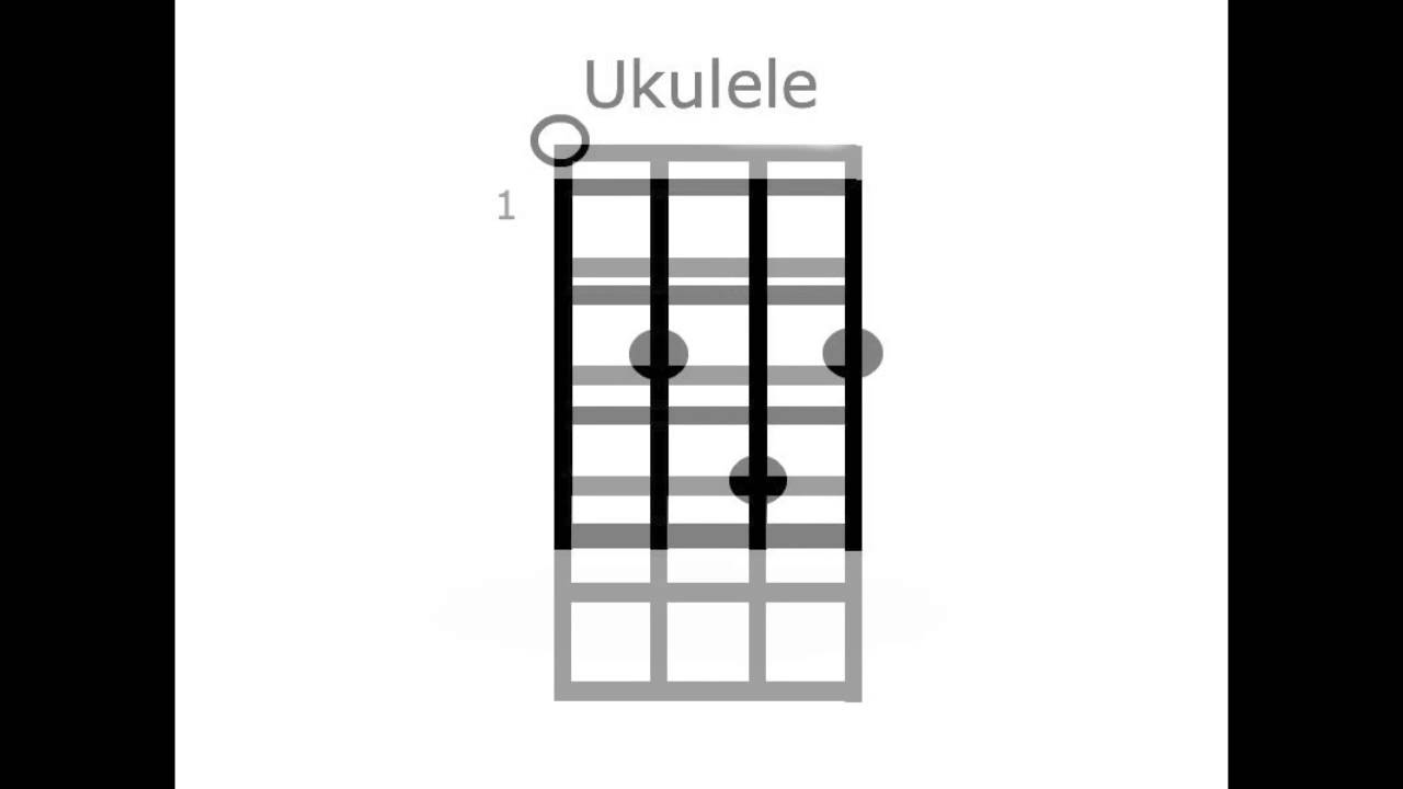 How to read ukulele chord chart diagrams youtube hexwebz Image collections