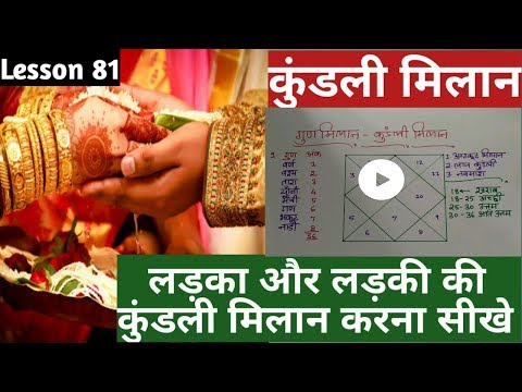 26 March 2020 | LIVE जन्मकुंडली अध्ययन HOROSCOPE ANALYSIS BY Astrologer Dr. Ravi Gupta from YouTube · Duration:  1 hour 51 minutes 24 seconds