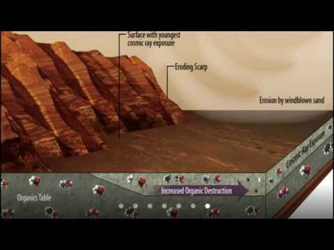 Mars Curiosity Rover Measures Tenfold Spike In Methane, Detects 1st Organics In Surface Material!