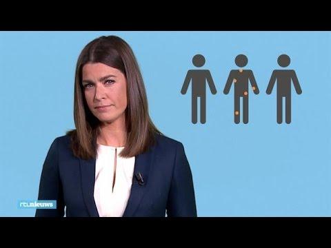 Kanker: vaak domme pech, maar hoeveel invloed heeft je gedrag? - RTL NIEUWS