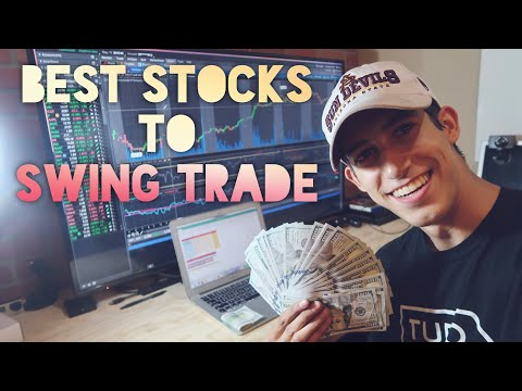 How To Find The Best Stocks To Swing Trade | Investing For Beginners