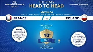 Live: France vs Poland - FIVB Volleyball World League Final 2015