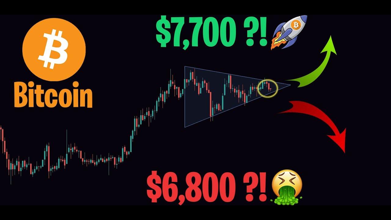 trading de crypto dans les deux sens top 10 des petites crypto-monnaies dans lesquelles investir maintenant