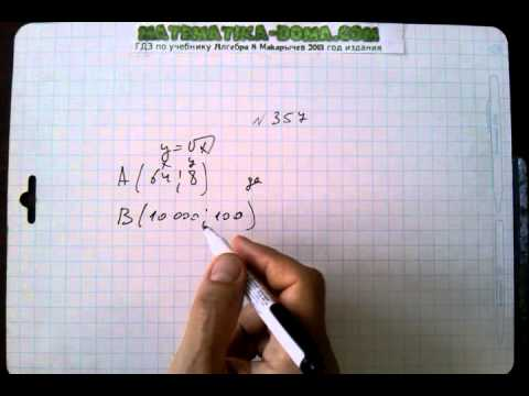 Скачать: алгебра. 8 класс. Виленкин н. Я. , сурвилло г. С. И др. Учебник для 8 класса с углубленным изучением математики под редакцией. Купить.