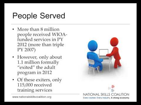 WIOA and Federal Workforce Development Policy