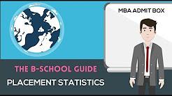 BSG - CARROLL SCHOOL OF MANAGEMENT   PLACEMENT STATISTICS 2017