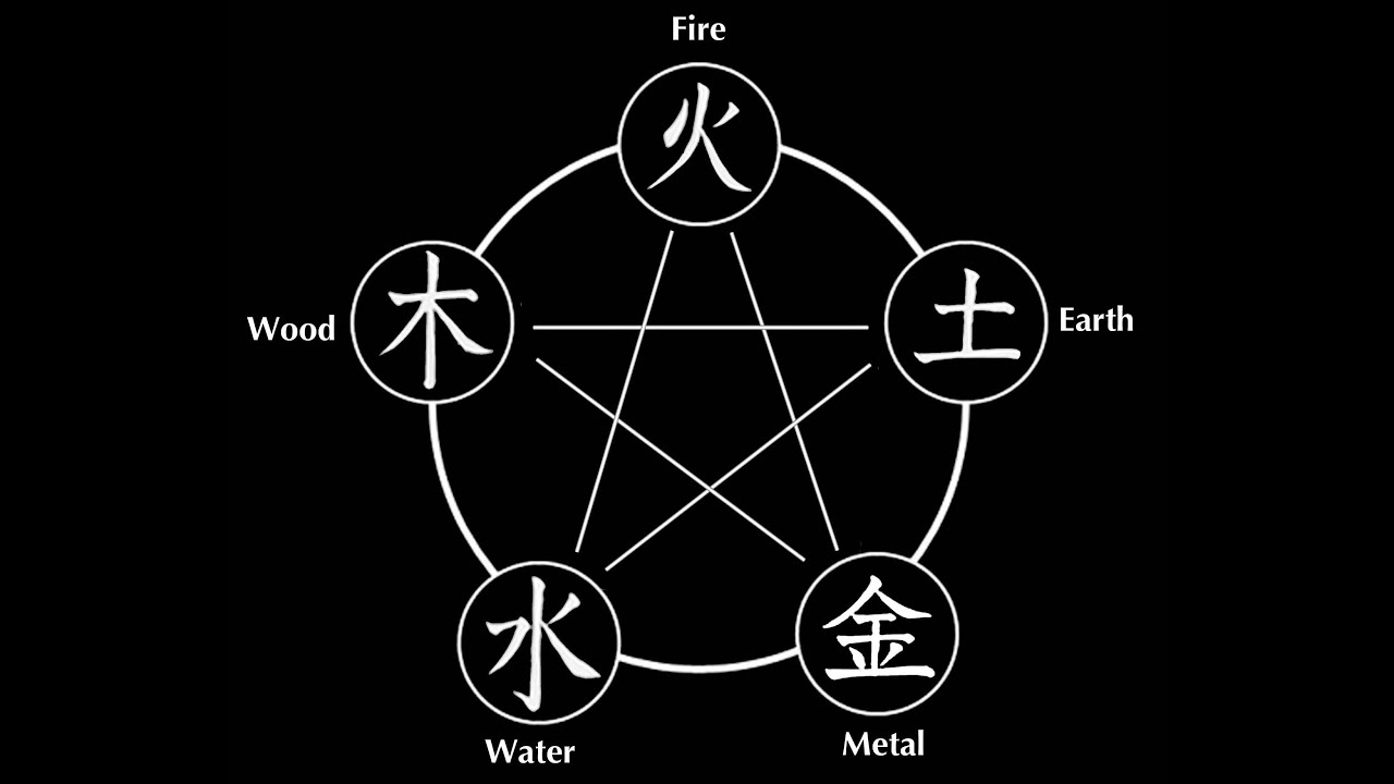Witchcraft in ninjutsu part 1 youtube biocorpaavc Choice Image