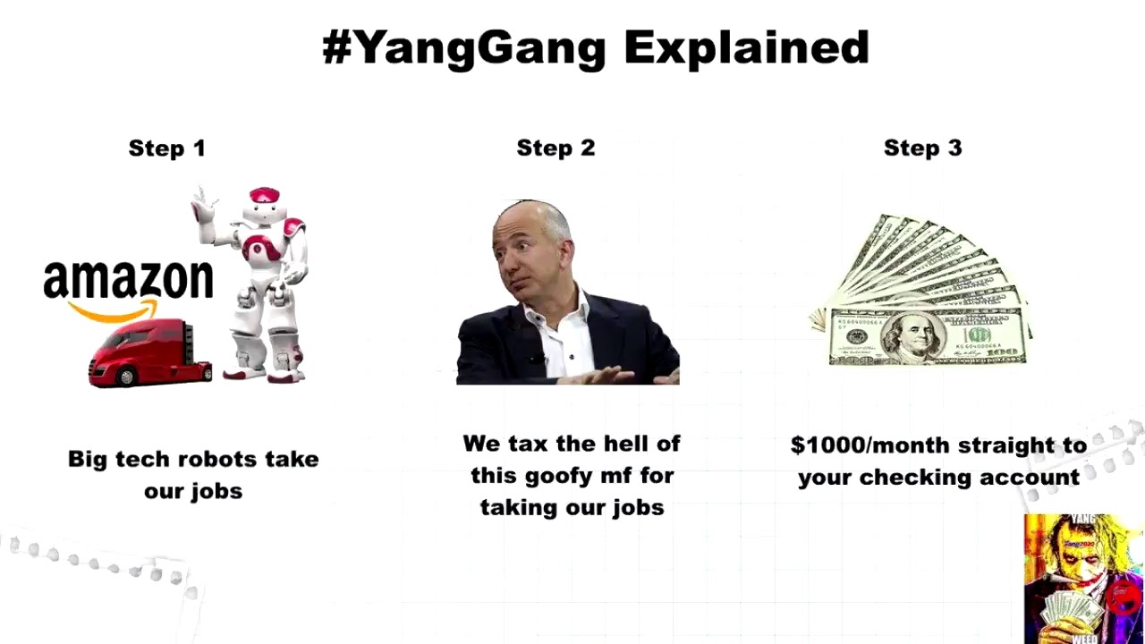 yang gang 2020  explained feat. Eggy White