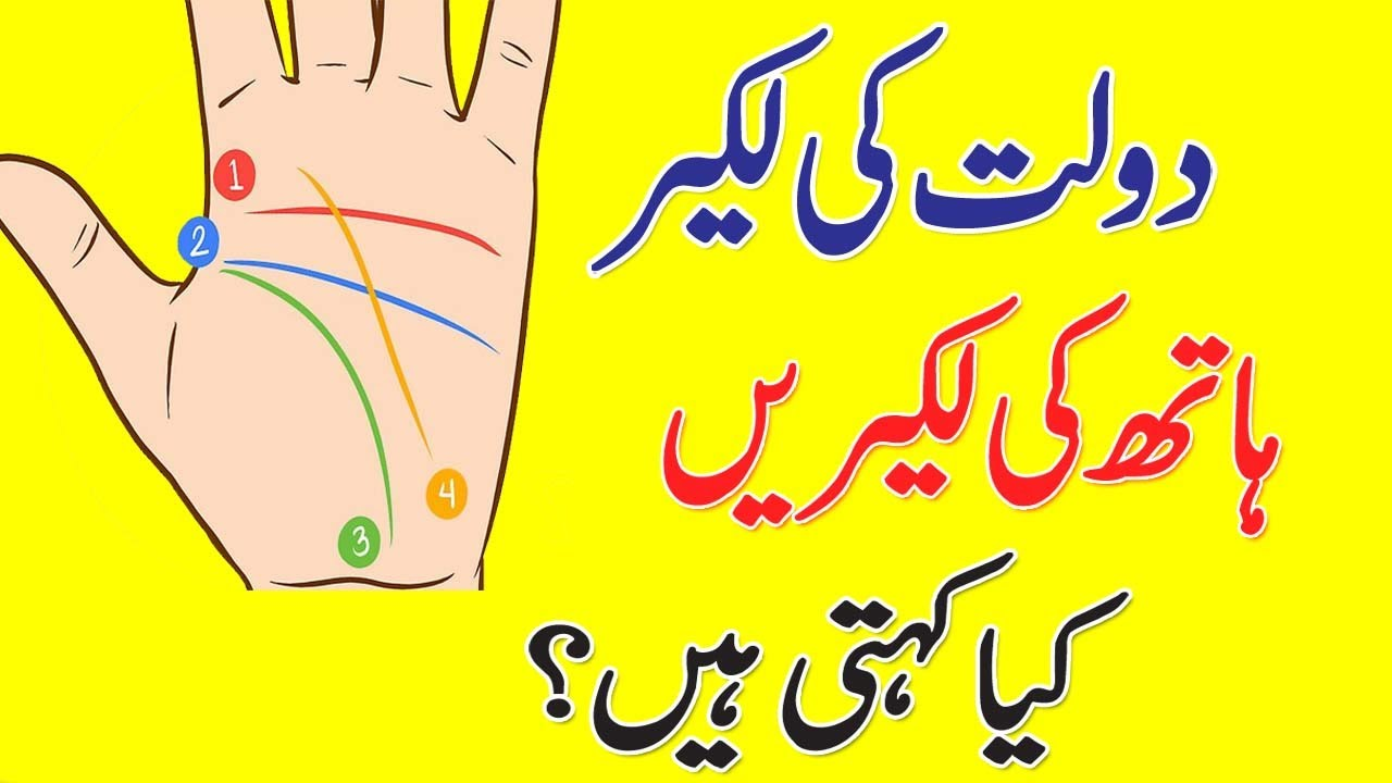 hand lines astrology in urdu