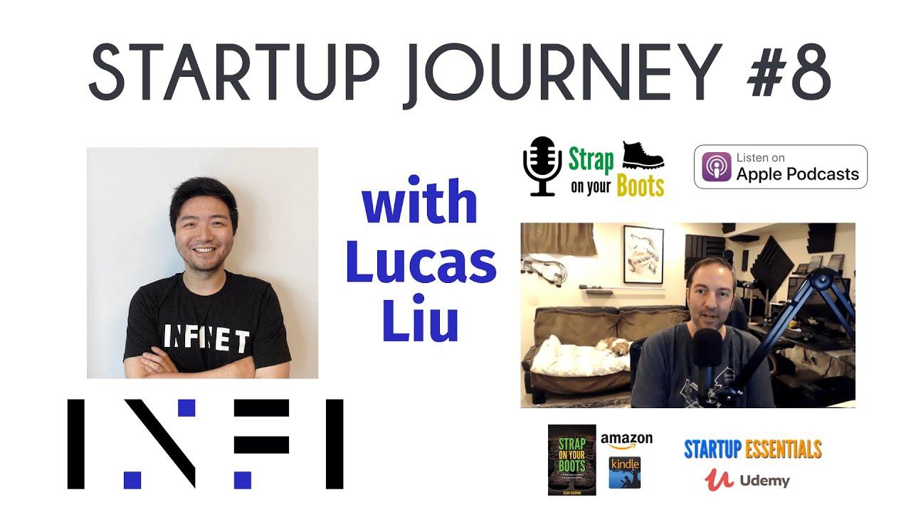 Find Your Market First - Startup Essentials