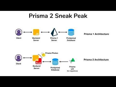 Prisma 2 Sneak Peak | Code Mochi