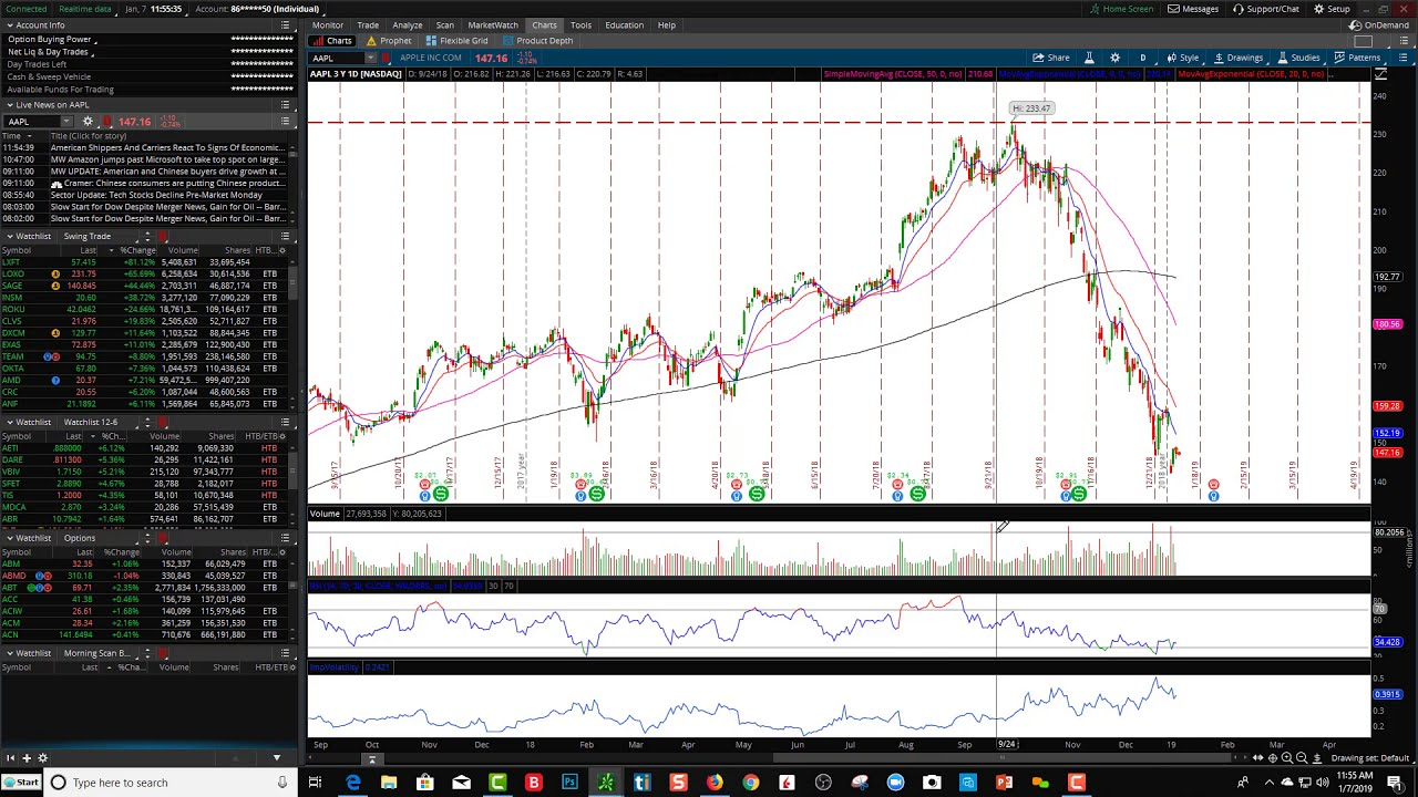 What Does Volume Mean in Stocks and How to Use it to Your Advantage