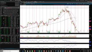 Stock Volume - What Does Stock Market Volume Mean and Its Importance?