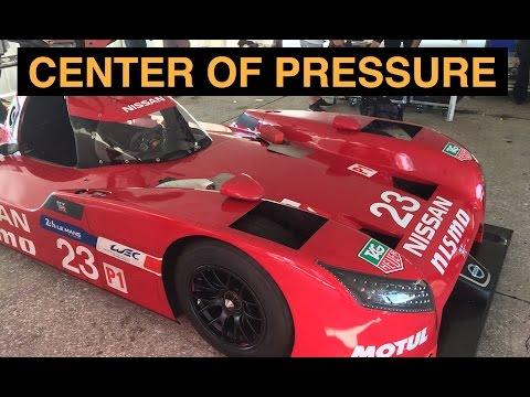 Center of Pressure & Center of Gravity - Car Design