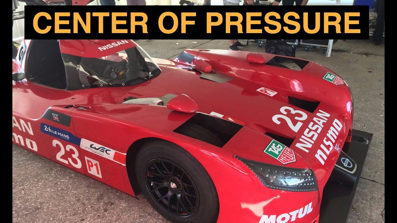 Center Of Pressure Center Of Gravity Car Design Youtube