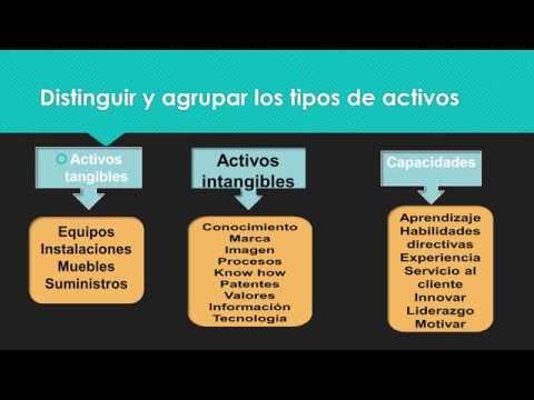 Análisis del control Interno de Caja - Bancos Óptica Los Andesиз YouTube · Длительность: 19 мин43 с