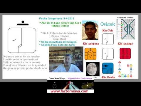 Calendario Maya Tzolkin. Jueves 9 Abril 2015. Kin 6. Enlazador de mundos Ritmico Blanco.