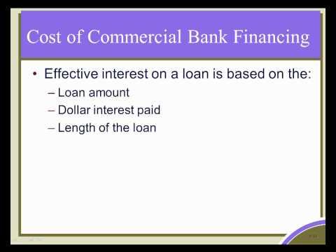 ch08 03 Bank Credit