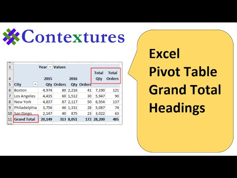 Excel Pivot Table Grand Total Headings