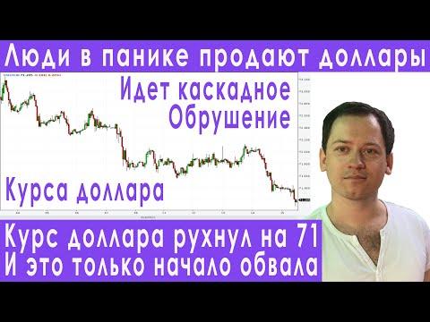 Девальвация доллара крах экономики США прогноз курса доллара евро рубля валюты нефти на ноябрь 2021