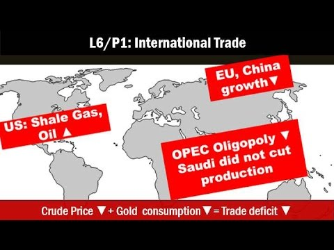 L6/P1: Eco.Survey-Crude Oil price & Gold Curbing from Budget-2015