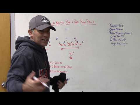 Alabama Pre and Post Snap RPO'S